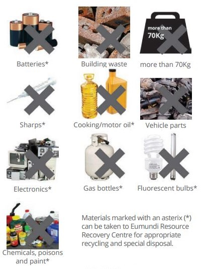 What can't go in general waste chart