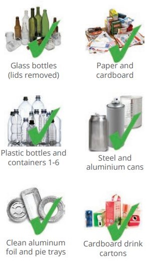 What can go in recycling chart